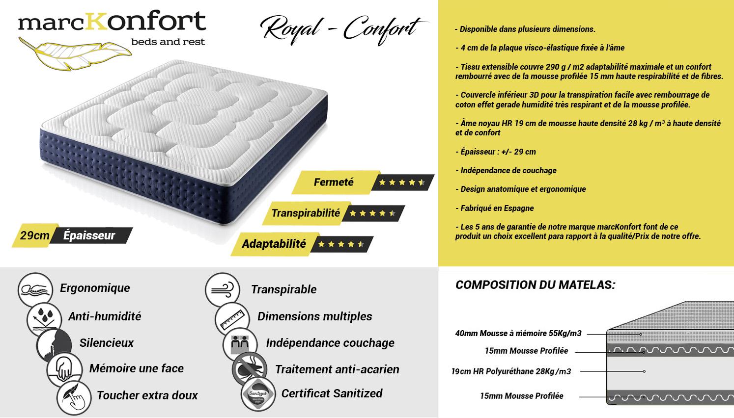 Matelas A Memoire De Forme Royal Confort Premium 140x190 29cm